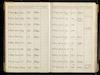 Mohelbuch – הספרייה הלאומית