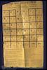 Table of Latin-based alphabet for Judeo-Bukharan language – הספרייה הלאומית